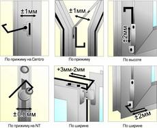 Качественный ремонт окон: регулировка, замена фурнитуры.