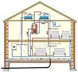 Проект систем опалення